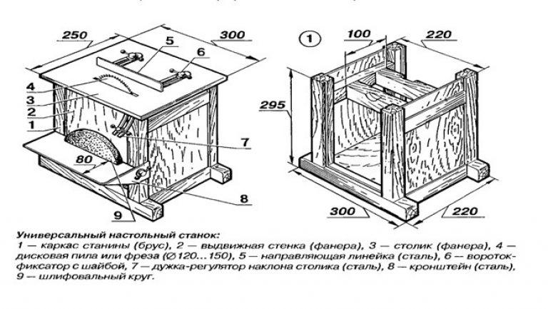 Циркулярный стол своими руками чертеж 66