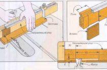 Направляющая шина и другие приспособления для циркулярной пилы